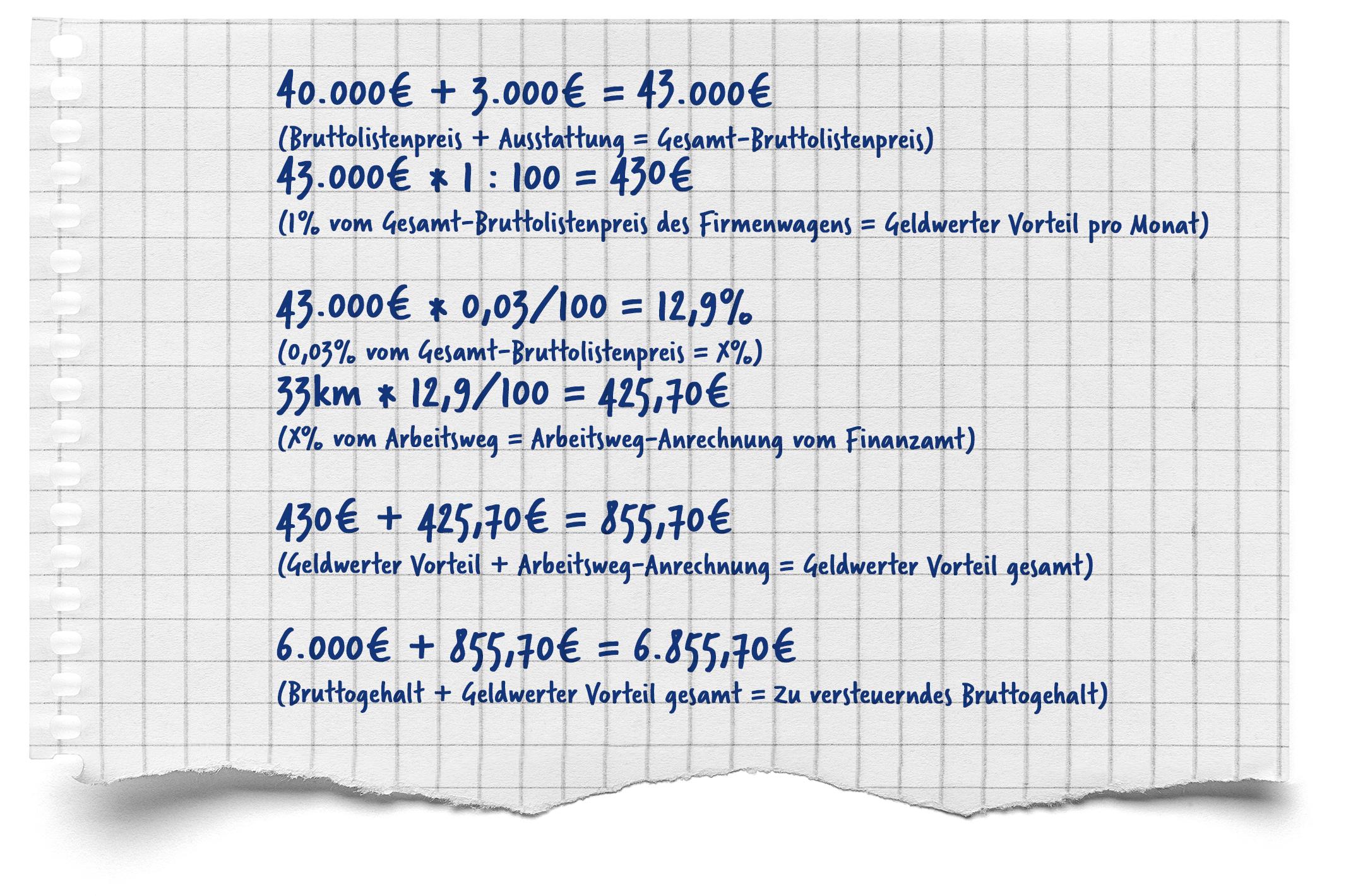 Geldwerter Vorteil Definition Und Beispiele Bornemann Ag