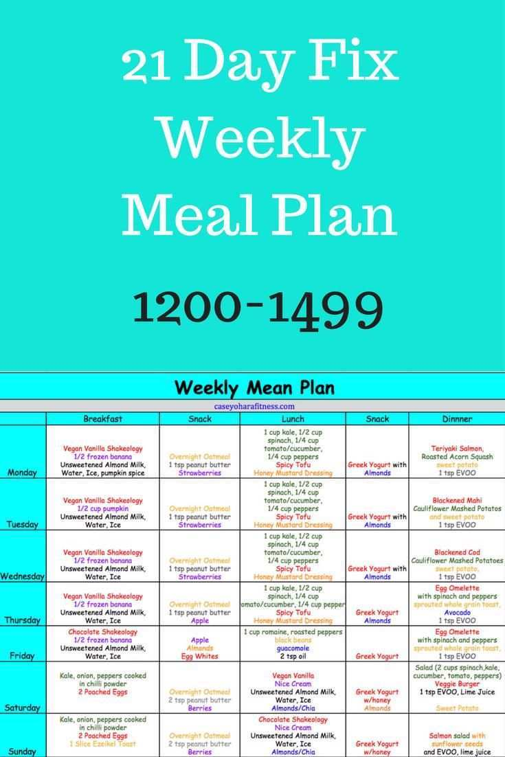 How To Meal Plan Meal Planning For The 21 Day Fix 1200 1499 Sample Meal Plan In 2020 21 Day Fix Meal Plan 21 Day Fix Meals Sample Meal Plan