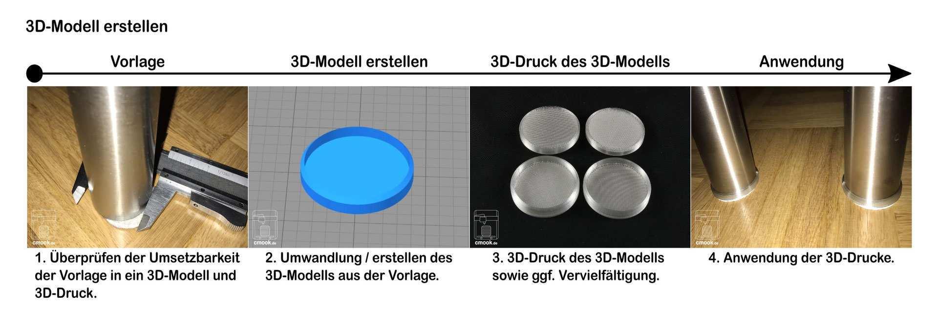 3d Modell Erstellen 3d Druck Produkte Und 3d Druck Dienstleistungen Frankfurt Am Main
