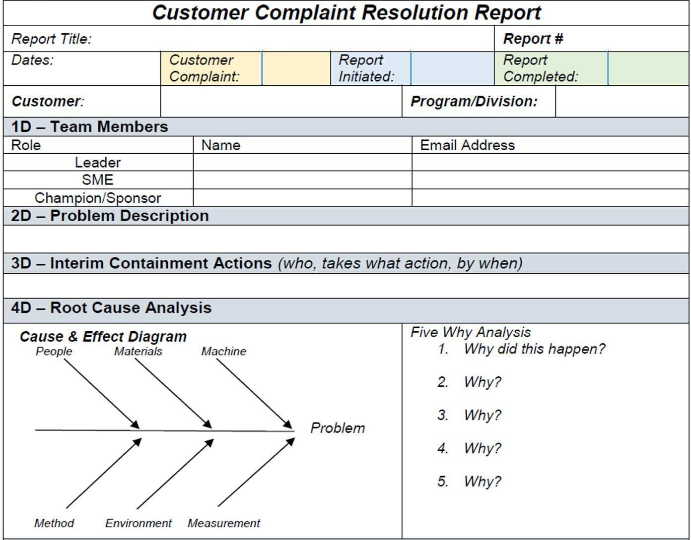 The Glamorous Report Template Ppt Word Free Excel Download Pdf Examples In 8d Report Template Digital Photog Report Template Customer Complaints Best Templates