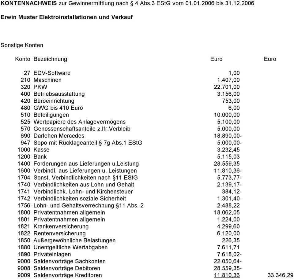 Kanzlei Rechnungswesen Bilanz Musterauswertungen Jahresabschluss Rechtsformen Pdf Free Download