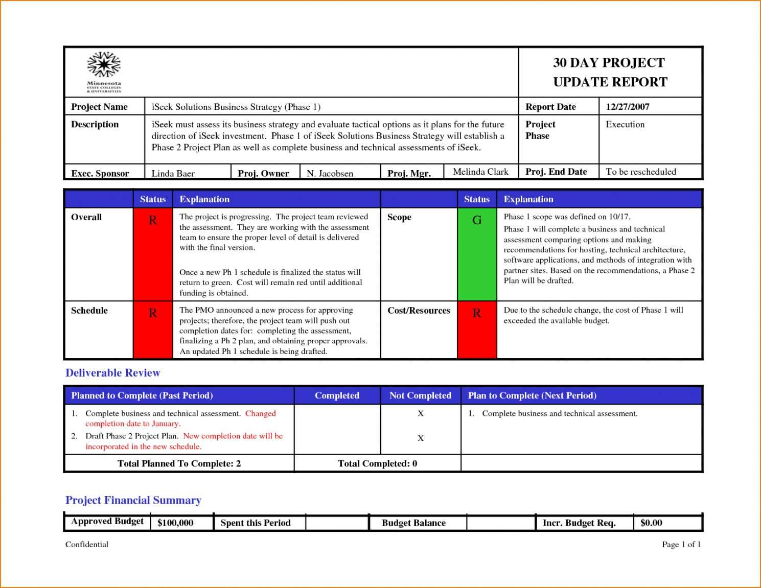 Project Status Email Template Intended For Project Status Report Email Template Best Sample Te Project Status Report Progress Report Template Report Template