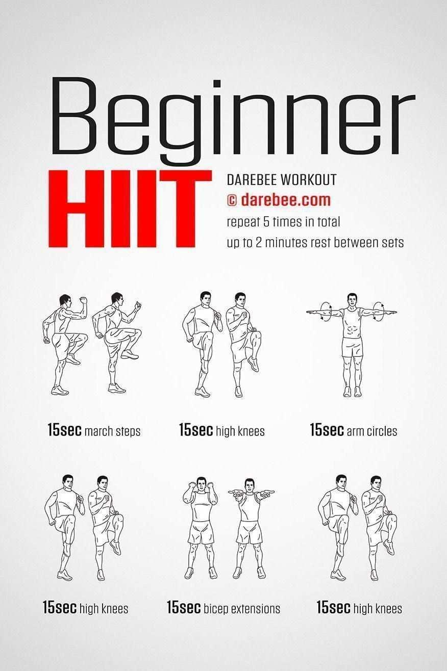 Zum Beispiel Funktionen Wie Die Dauer Dieser Routine Die Gerate Die Sie Beno Zum Beispiel Funktionen Wie D In 2020 Hiit Workouts For Beginners Hiit What Is Hiit
