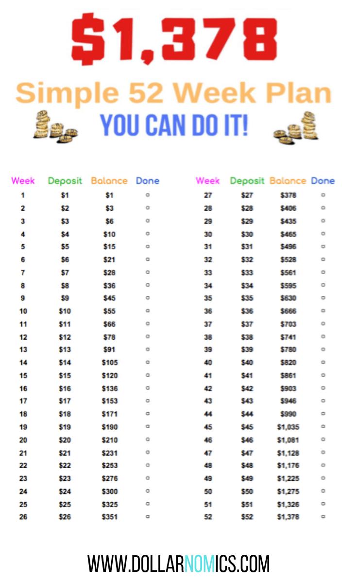 Learn In 2020 52 Week Money Saving Challenge Money Saving Challenge Savings Challenge