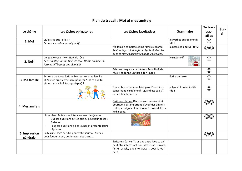 Plan De Travail Moi Et Ma Famille Zu A Plus 3 Unite 3 Plan De Travail Unterrichtsmaterial Adjektive
