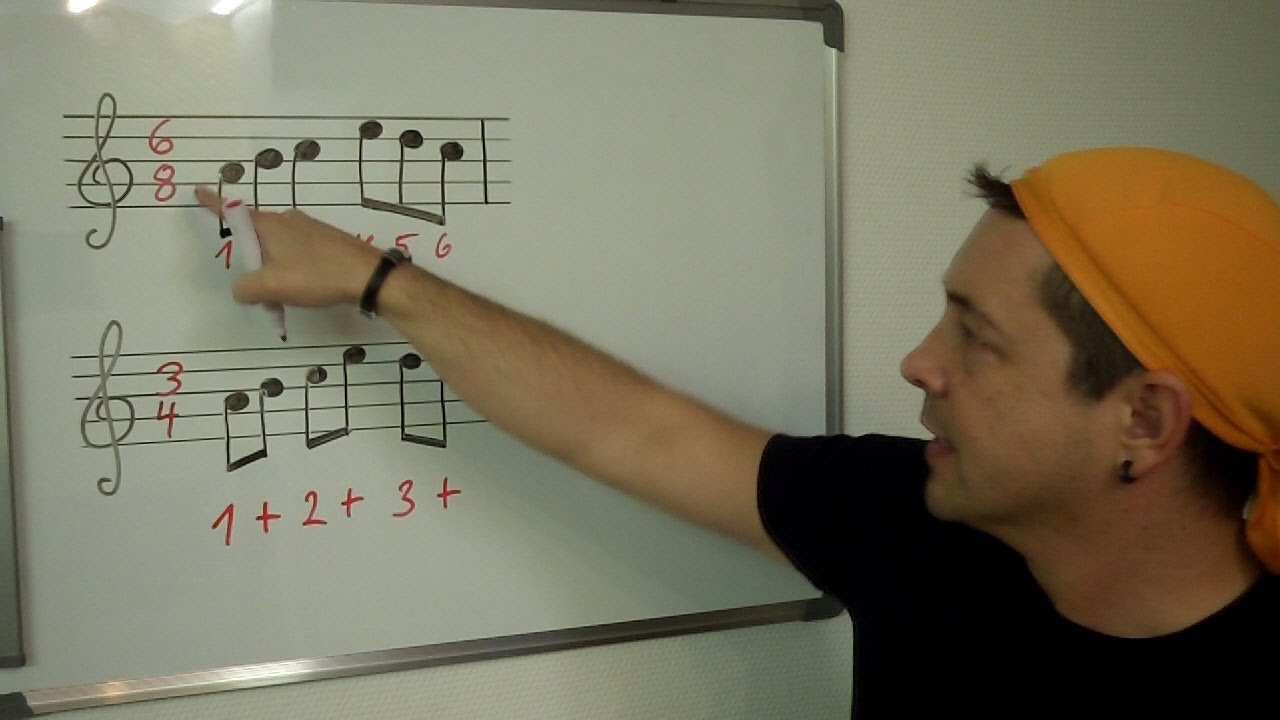 Den 6 8 Takt Verstehen Und Spielen Lernen Demo Der Vollversion 30min Im Keyboardkurs Youtube