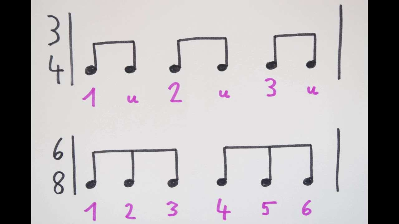Rhythmen Zahlen Und Klatschen Lernen Teil 6 Youtube