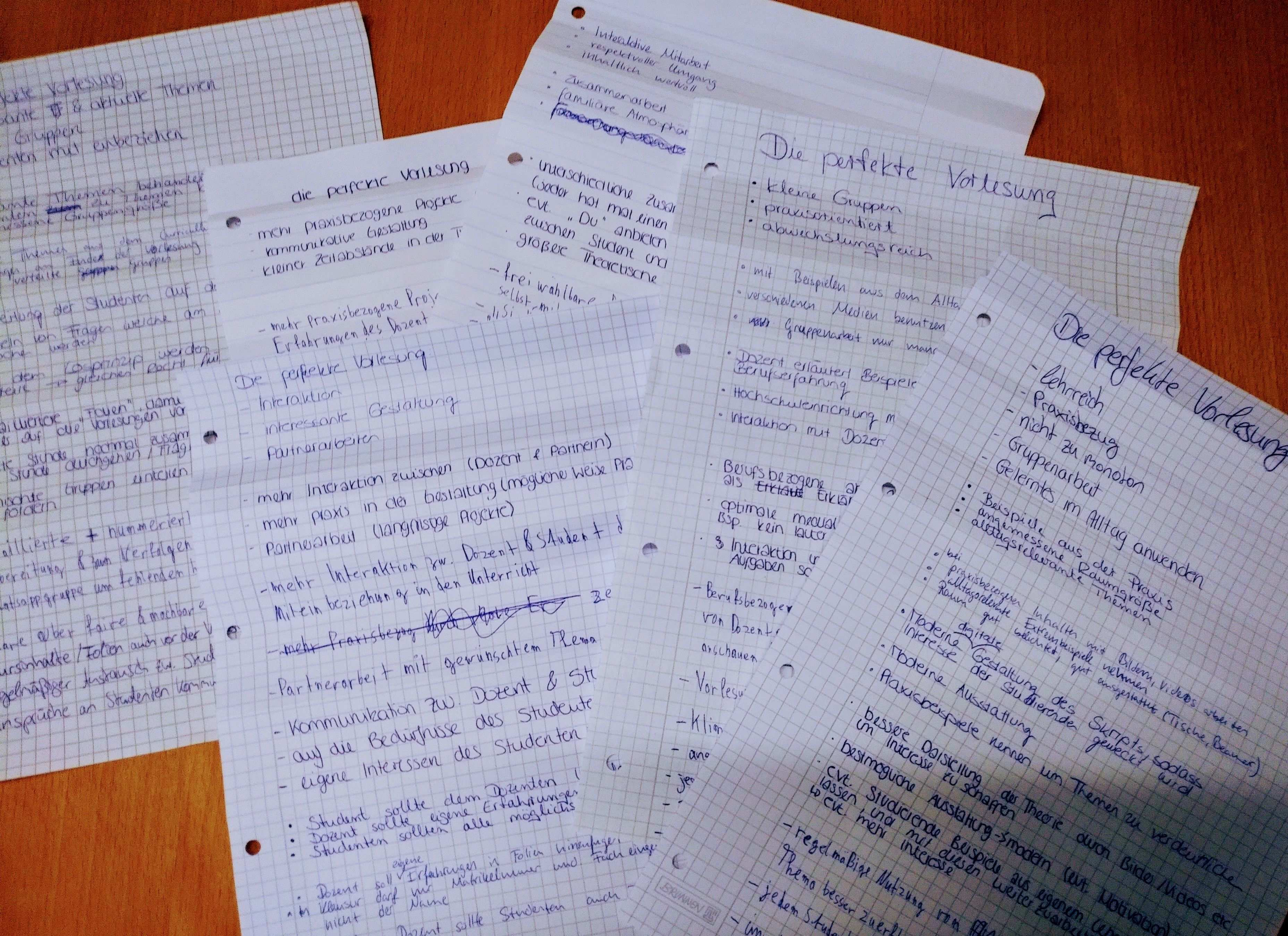 Methode 635 Mit Brainwriting Mehr Neue Ideen Finden