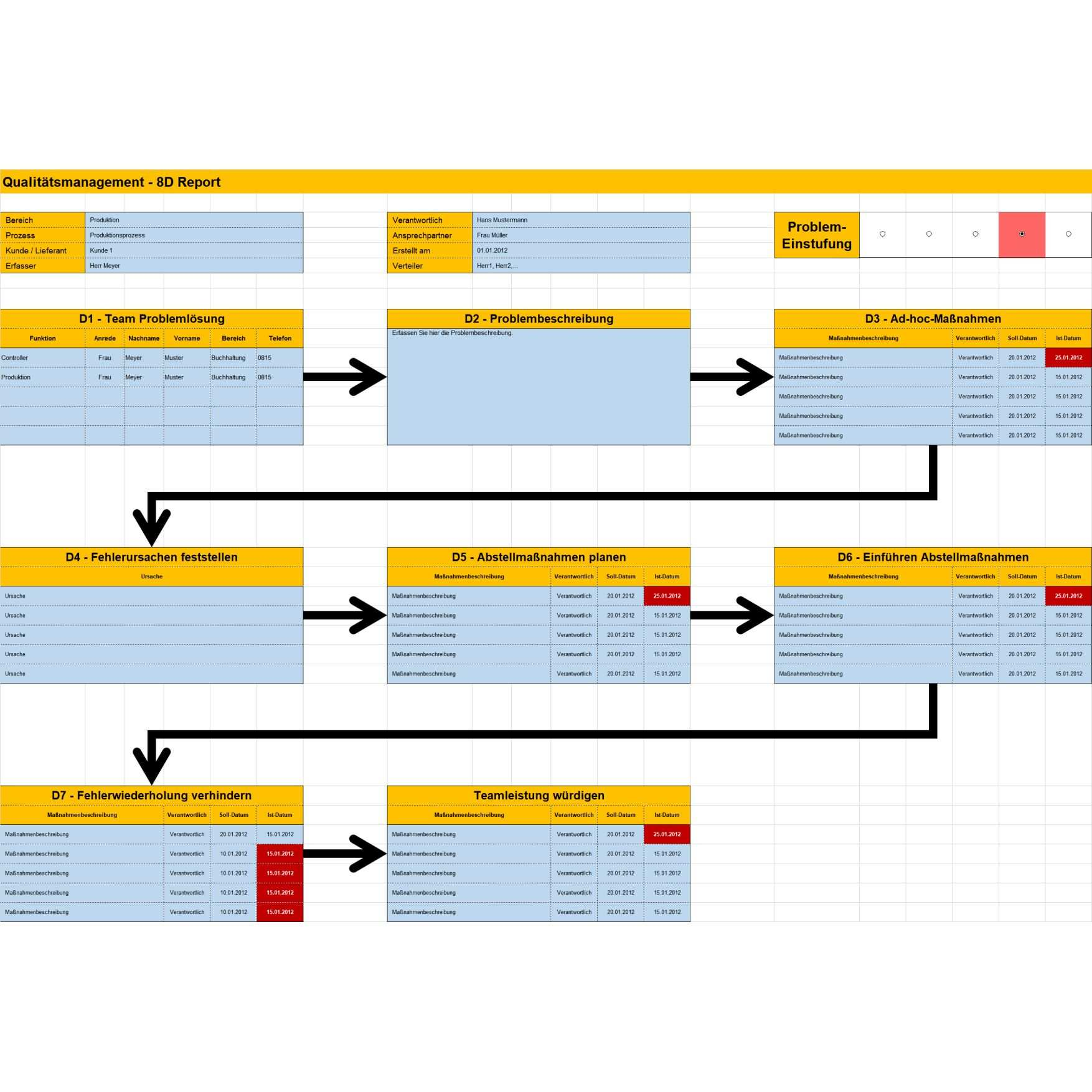 8d Report Vorlage 8d Report 2019 12 10 For 8d Report Template Xls Best Sample Template Report Template Templates Professional Templates