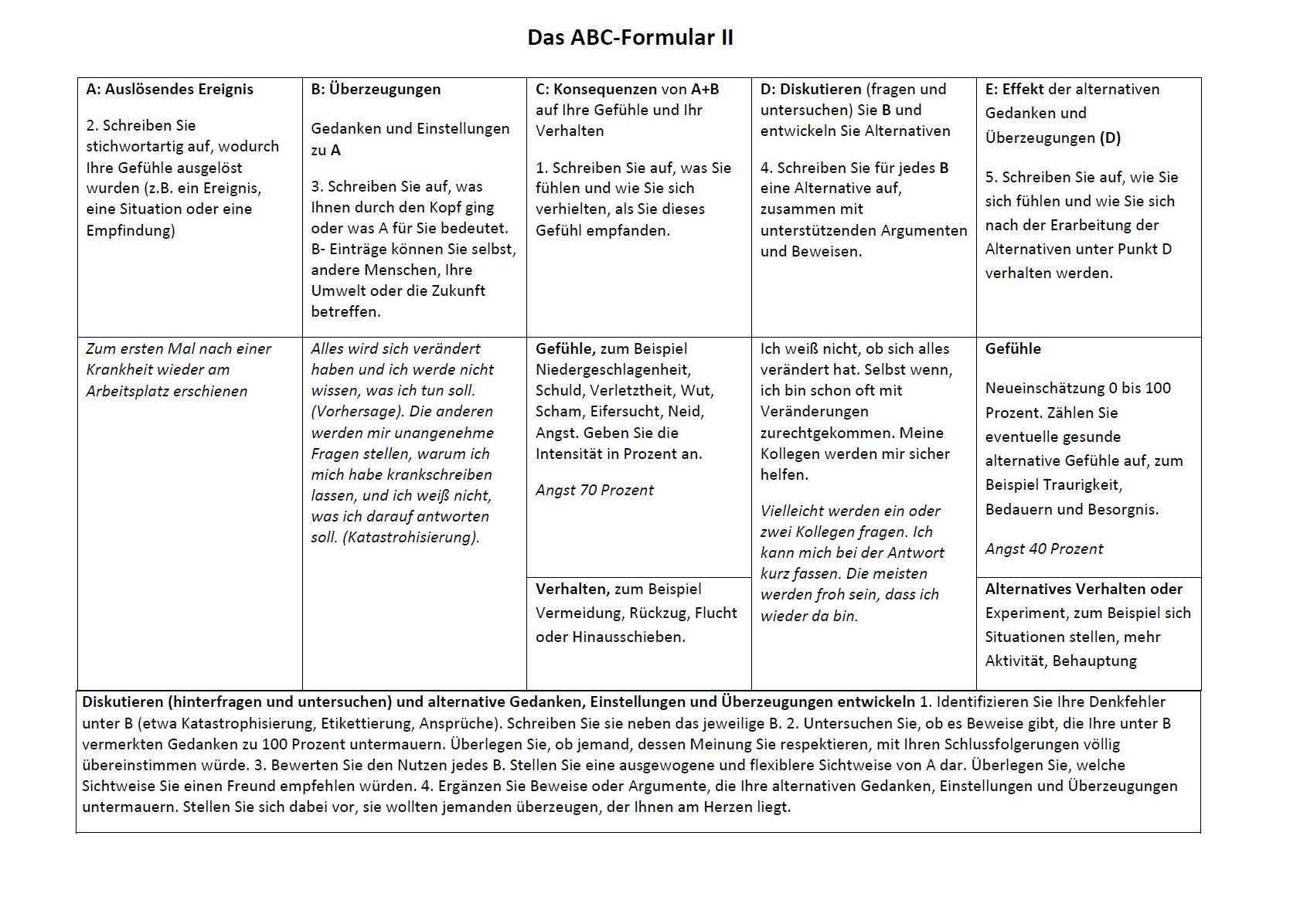 Doppelbesprechung Kognitive Verhaltenstherapie Fur Dummies Dialog Und Transferzentrum Demenz Dzd