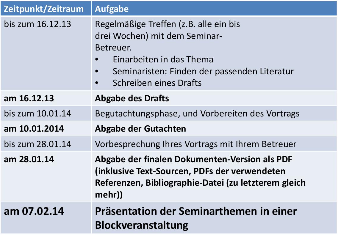 04365 Seminar Rechnernetze Universitat Koblenz Landau