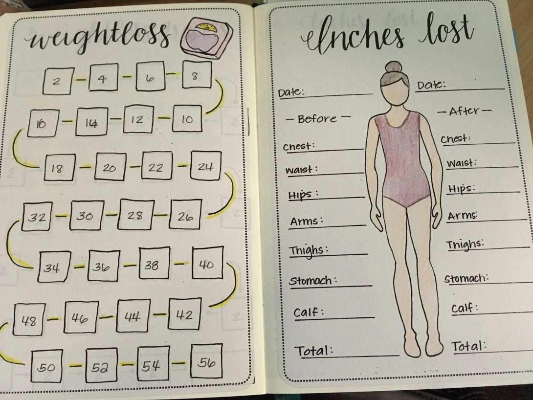 Resolute Diet Food For Men Lifestyle Dietfoodfunny Training Journal Gewichtsverlust Programm Diat Tagebuch