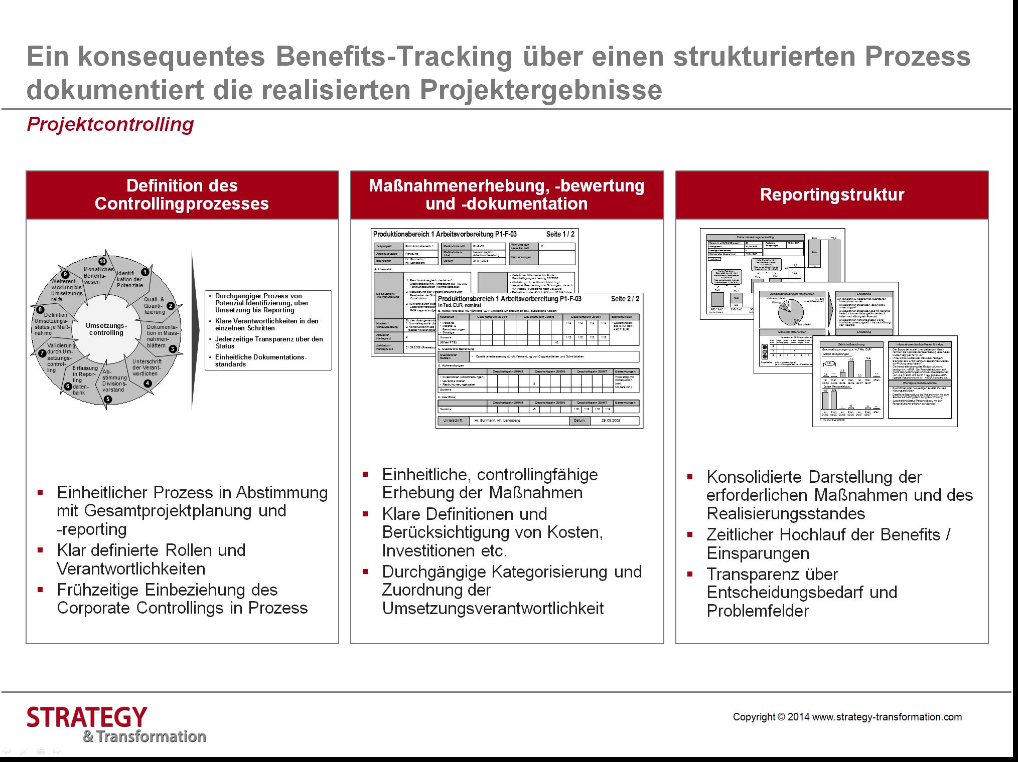 Projektcontrolling Ein Konsequentes Benefits Tracking Uber Einen Strukturierten Prozess Dokumentiert Die Realisiert Projektmanagement Projekte Projekt Planung