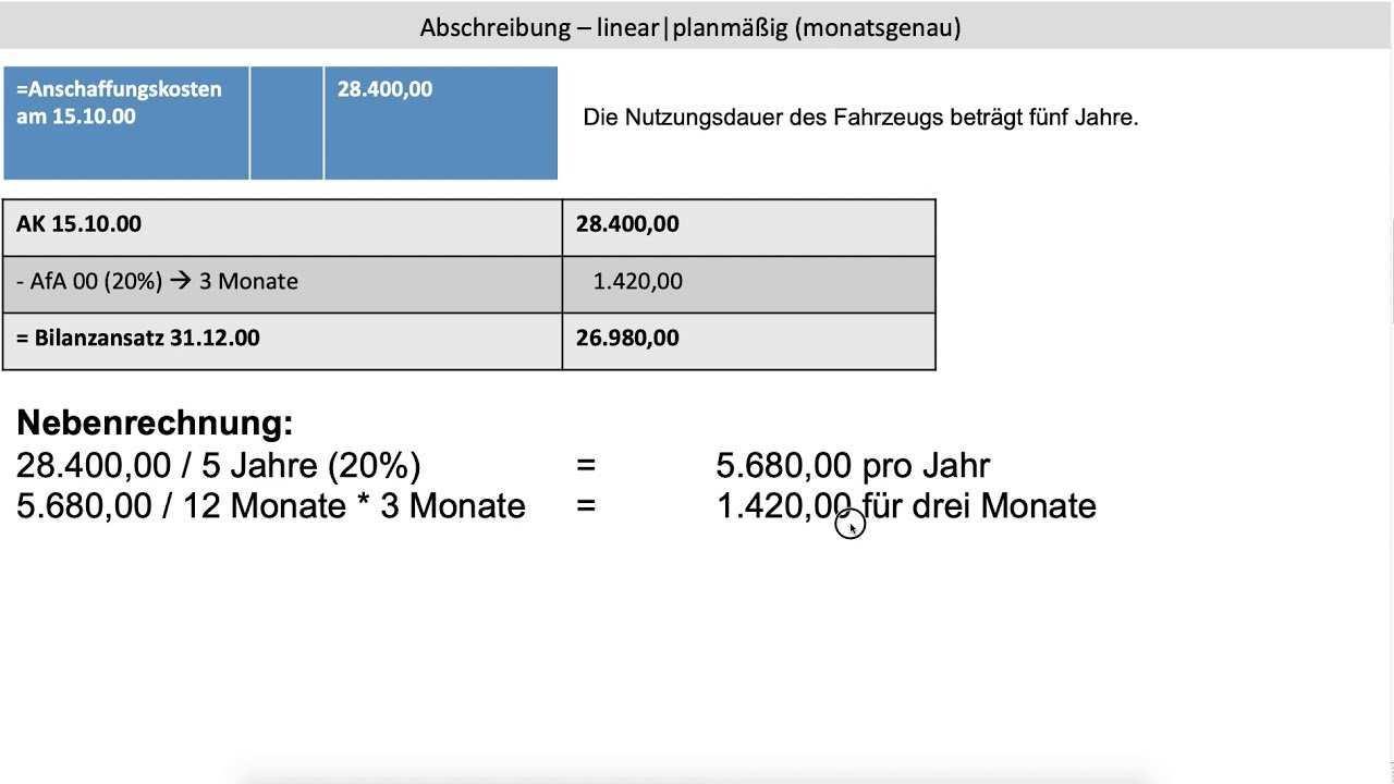 Abschreibung Afa Linear Monatsgenau Am Beispiel Eines Pkw Inklusive Buchungen Fos Bos Youtube