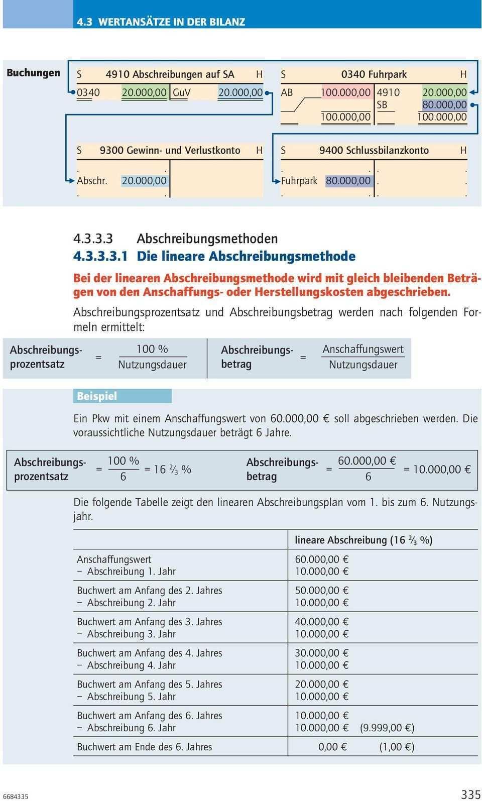 4 3 3 Abschreibungen Auf Anlageguter Ursachen Der Wertminderung Von Anlagegutern Pdf Kostenfreier Download
