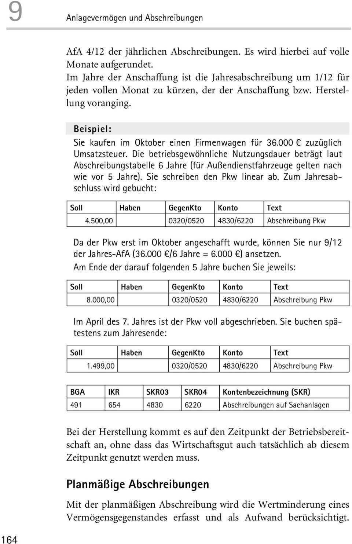 Anlagevermogen Und Abschreibungen Pdf Kostenfreier Download