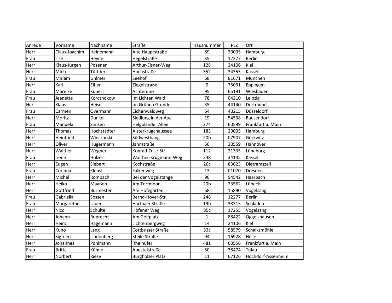 Excel Namen Adressliste Mit 50 Fiktiven Namen Und Adressen Unterrichtsmaterial Im Fach Informatik Itg Namensliste Namen Informatik