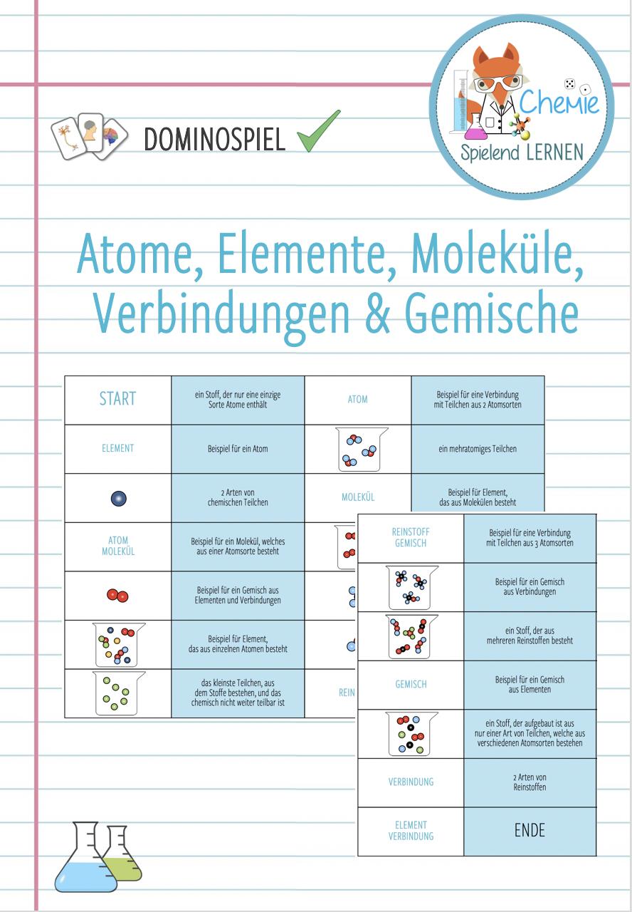 Atome Molekule Stoffe Elemente Verbindungen Gemische Domino Spiel Unterrichtsmaterial In Den Fachern Chemie Fachubergreifendes Domino Spiele Domino Lernen