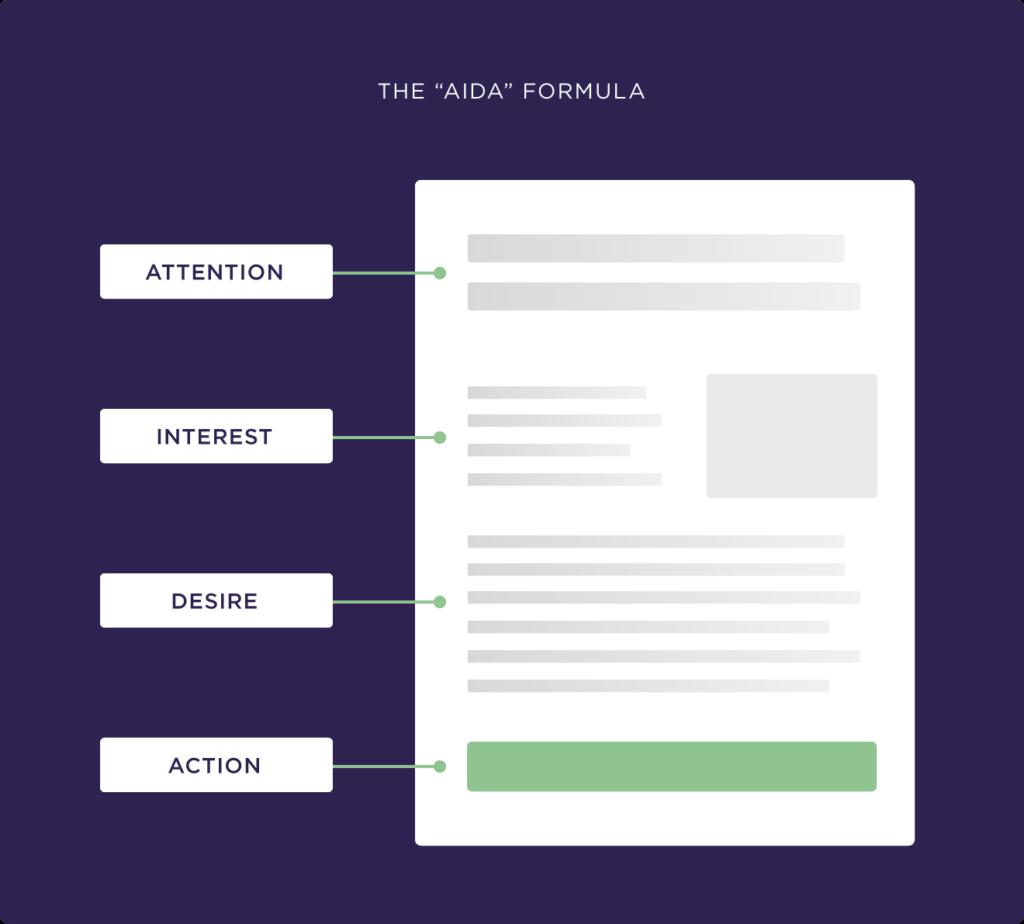 Aida Formel Einfach Erklart Mit Konkreten Beispielen