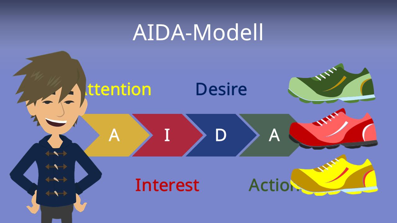 Aida Modell Einfach Erklart Mit Beispiel Mit Video