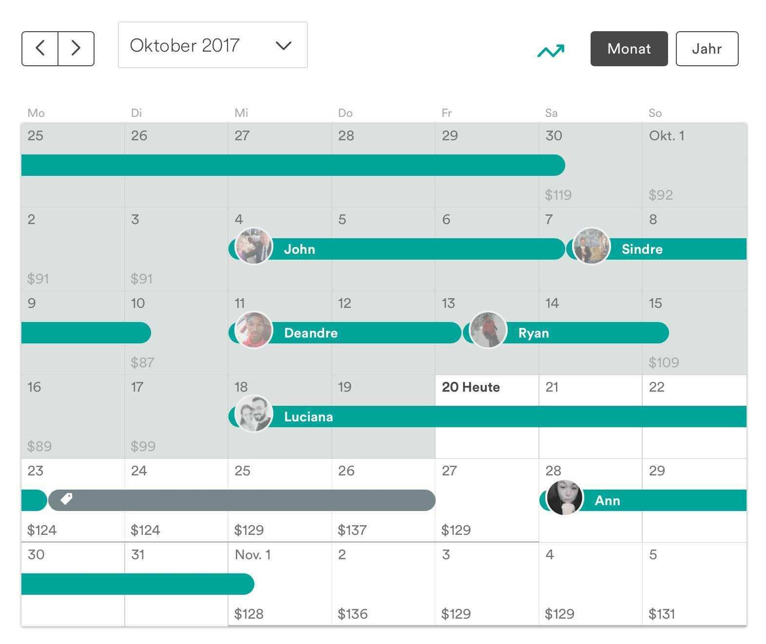 Airbnb Seo So Sicherst Du Dir Top Rankings In Der Airbnb Suche Trafficjunkies