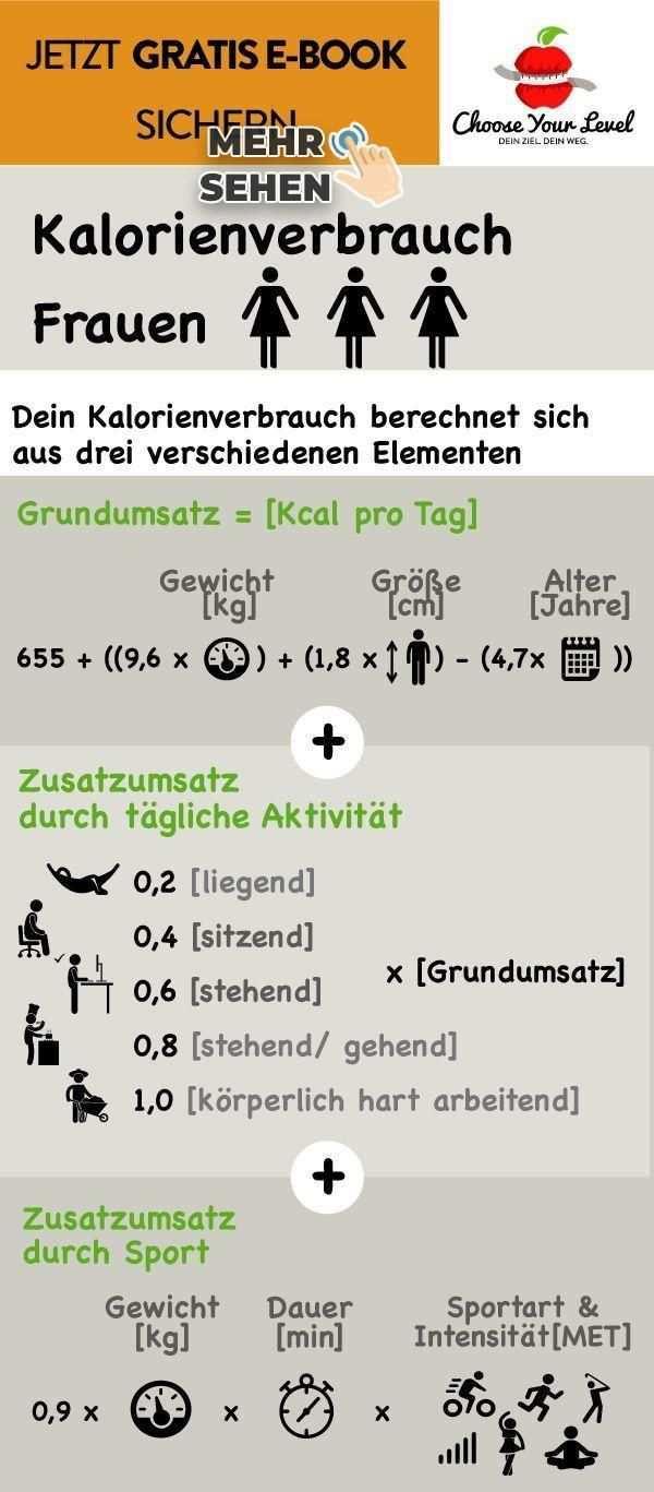 Berechnen Sie Den Kalorienverbrauch Die Kalorienverbrauchstabelle Den Kalorienverbrauch Abnehmen Ohne Sport Kcal Tabelle Kcal Verbrauch