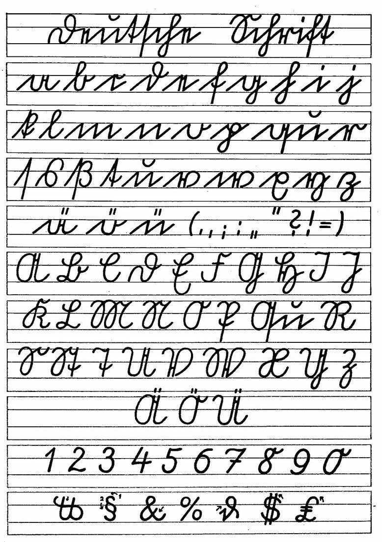 Sutterlin Schrift Alte Deutsche Schrift Alte Schrift Sutterlin Alphabet