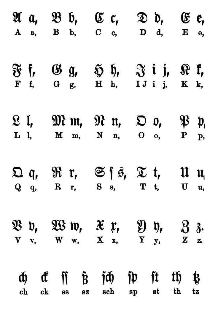 Datei Lesehilfe Fraktur Svg Frakturschrift Altdeutsche Schrift Alphabet Schriftart Alphabet