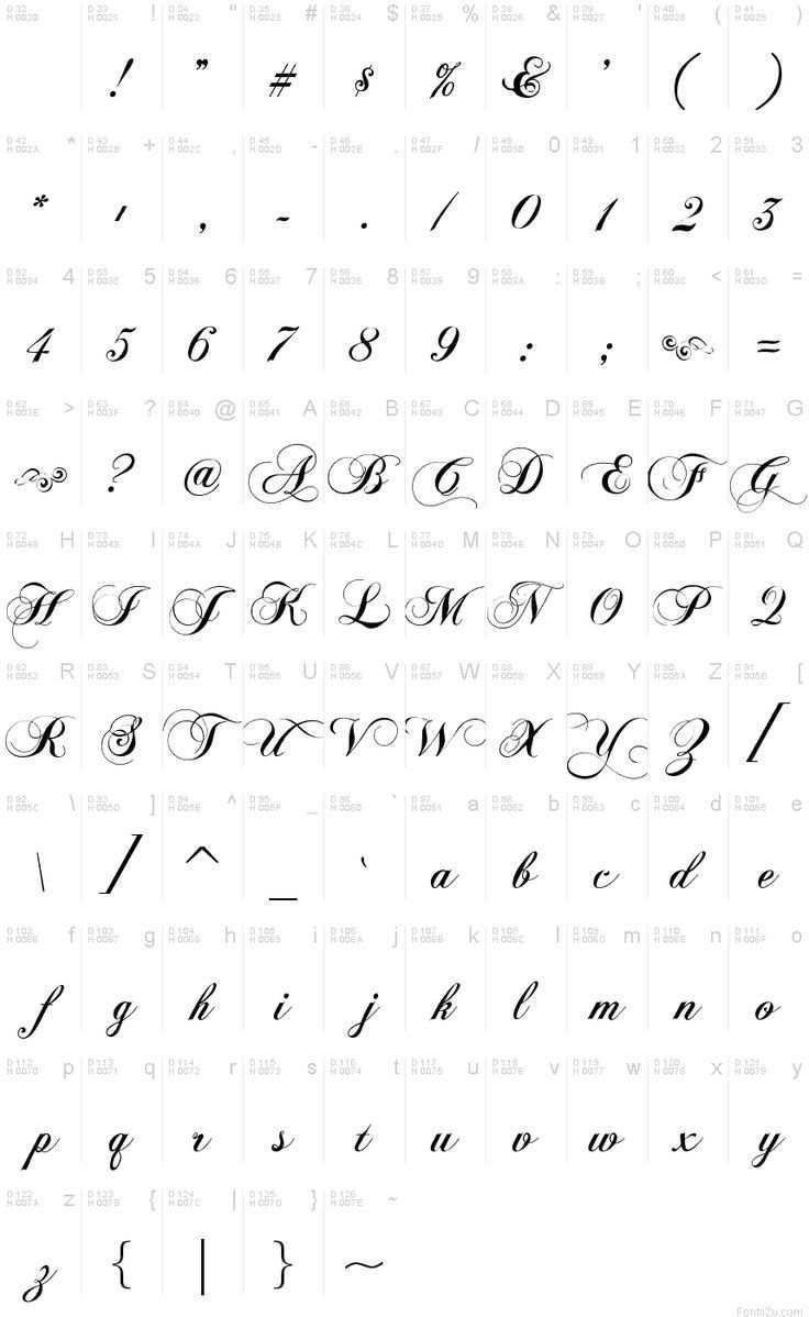 Loading Zukunftige Projekte Loading Projekte Zukunftige Altdeutsche Schrift Alphabet Schriftart Alphabet Schriften Alphabet
