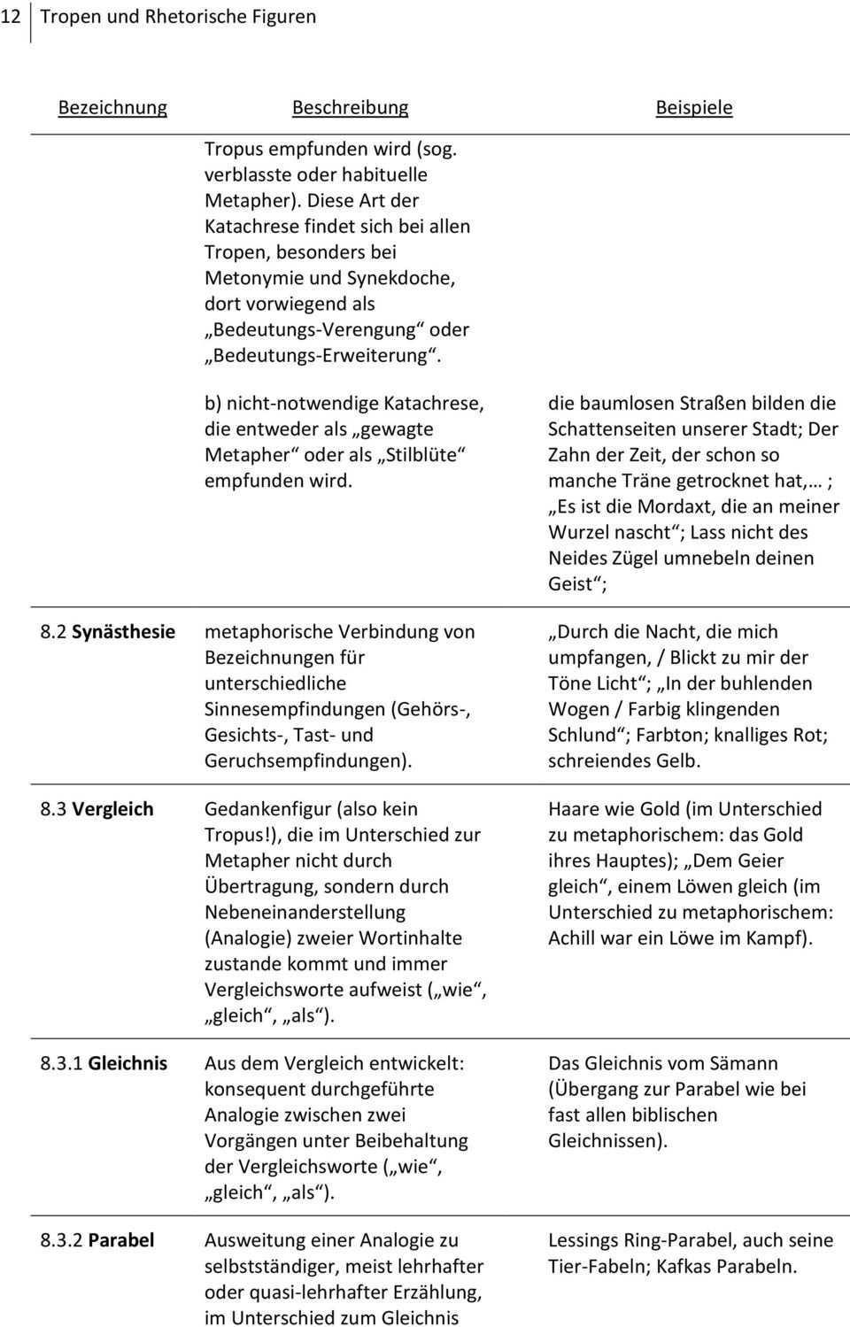 Systematik Bezeichnung Beschreibung Beispiele I Hinweis Zum Gebrauch Ii Historische Notiz Iii Literaturhinweise Pdf Kostenfreier Download
