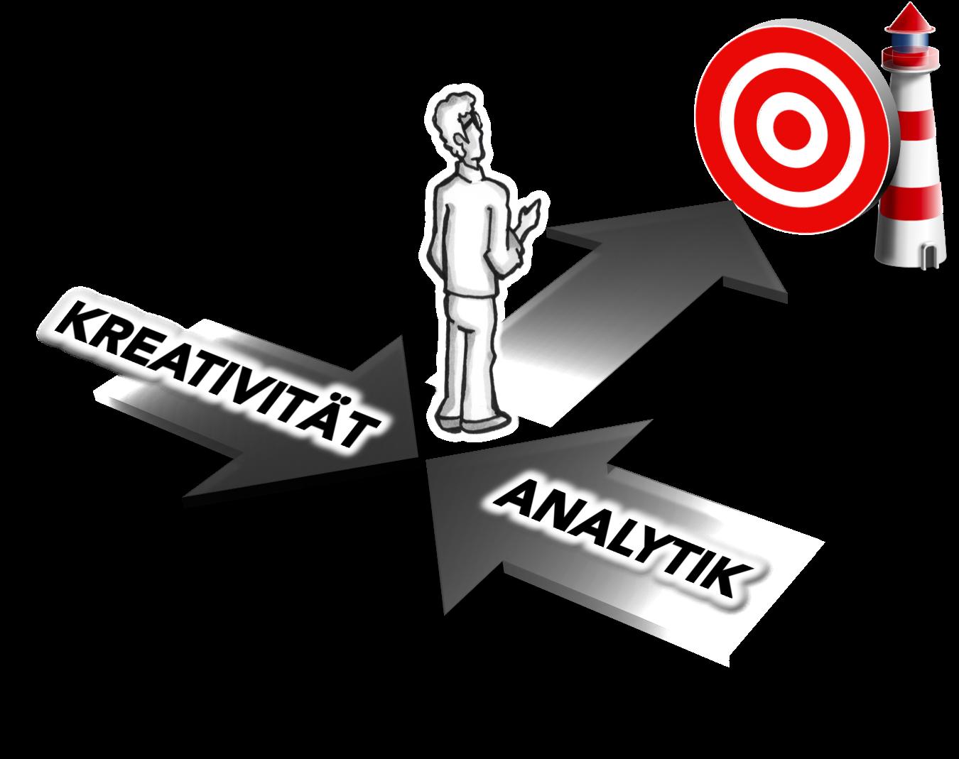 Radikale Innovation Erfordert Kreatives Denken Und Analytisches Denken Wois Innovation