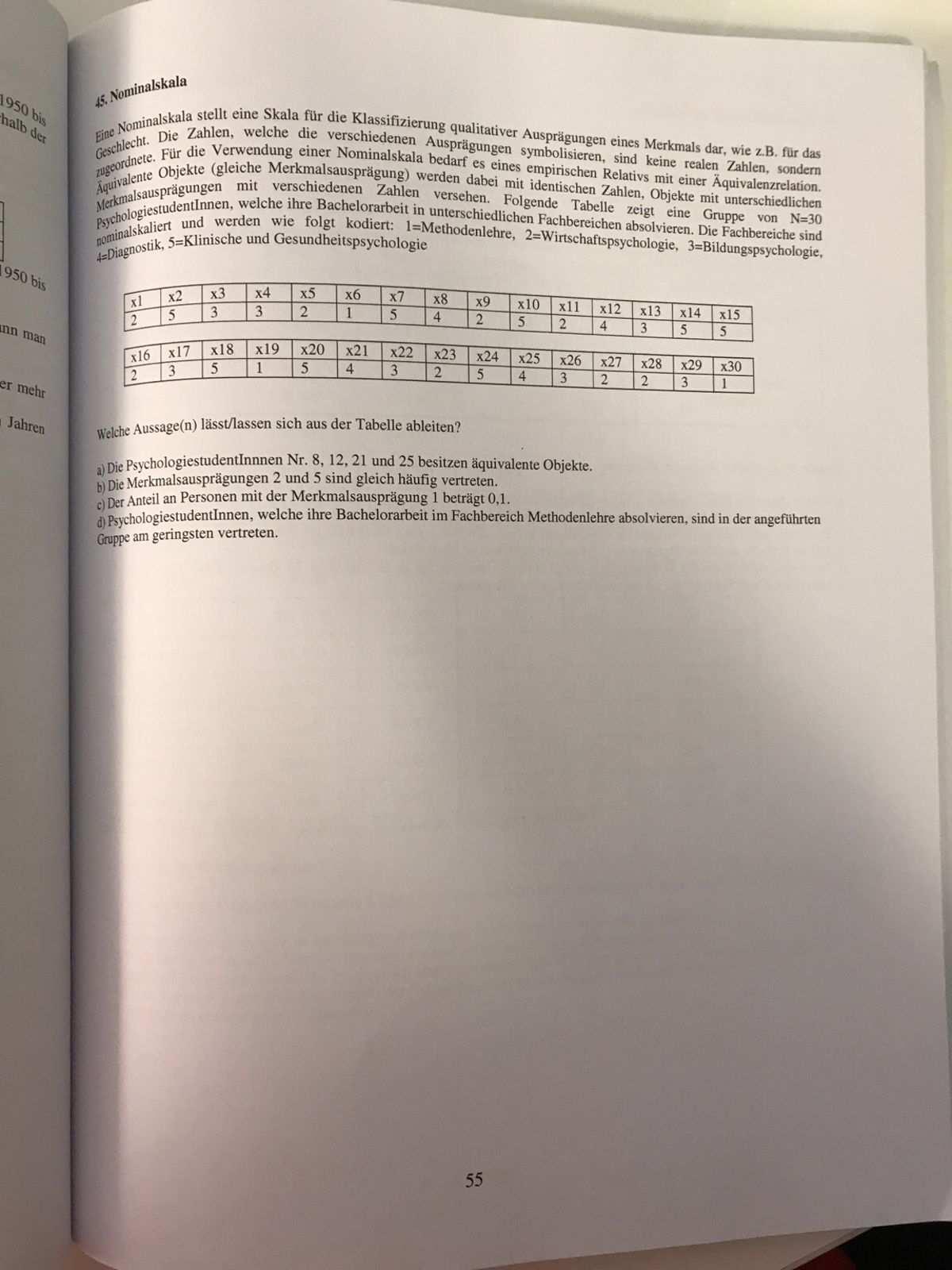 Formal Analytisches Denken In 1020 Wien Fur 20 00 Zum Verkauf Shpock At