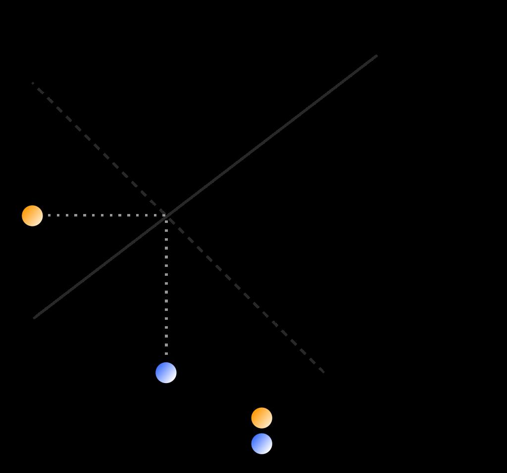 5 Beispiele Gleichgewichtspreis Berechnen