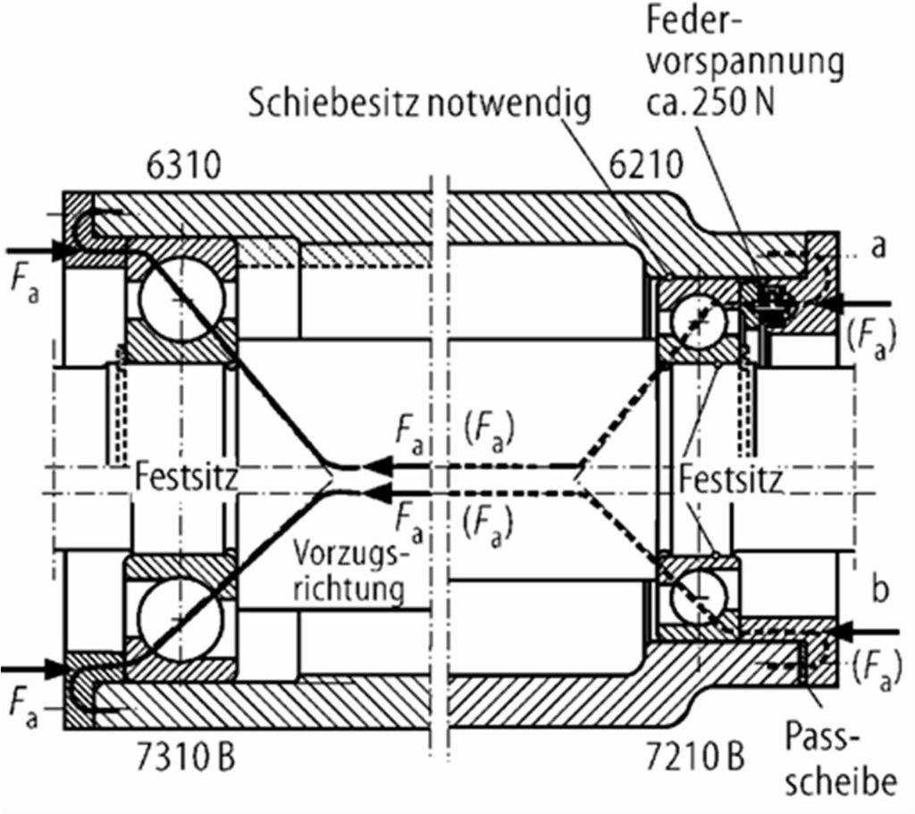 10 3 Walzlager Grundlagen Wirkungsweise Pdf Kostenfreier Download