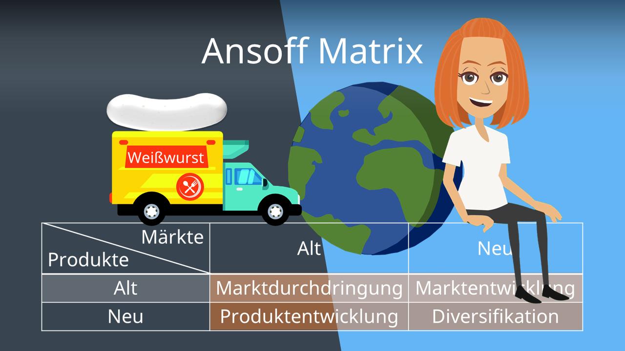 Ansoff Matrix Einfach Erklart Mit Beispiel Mit Video