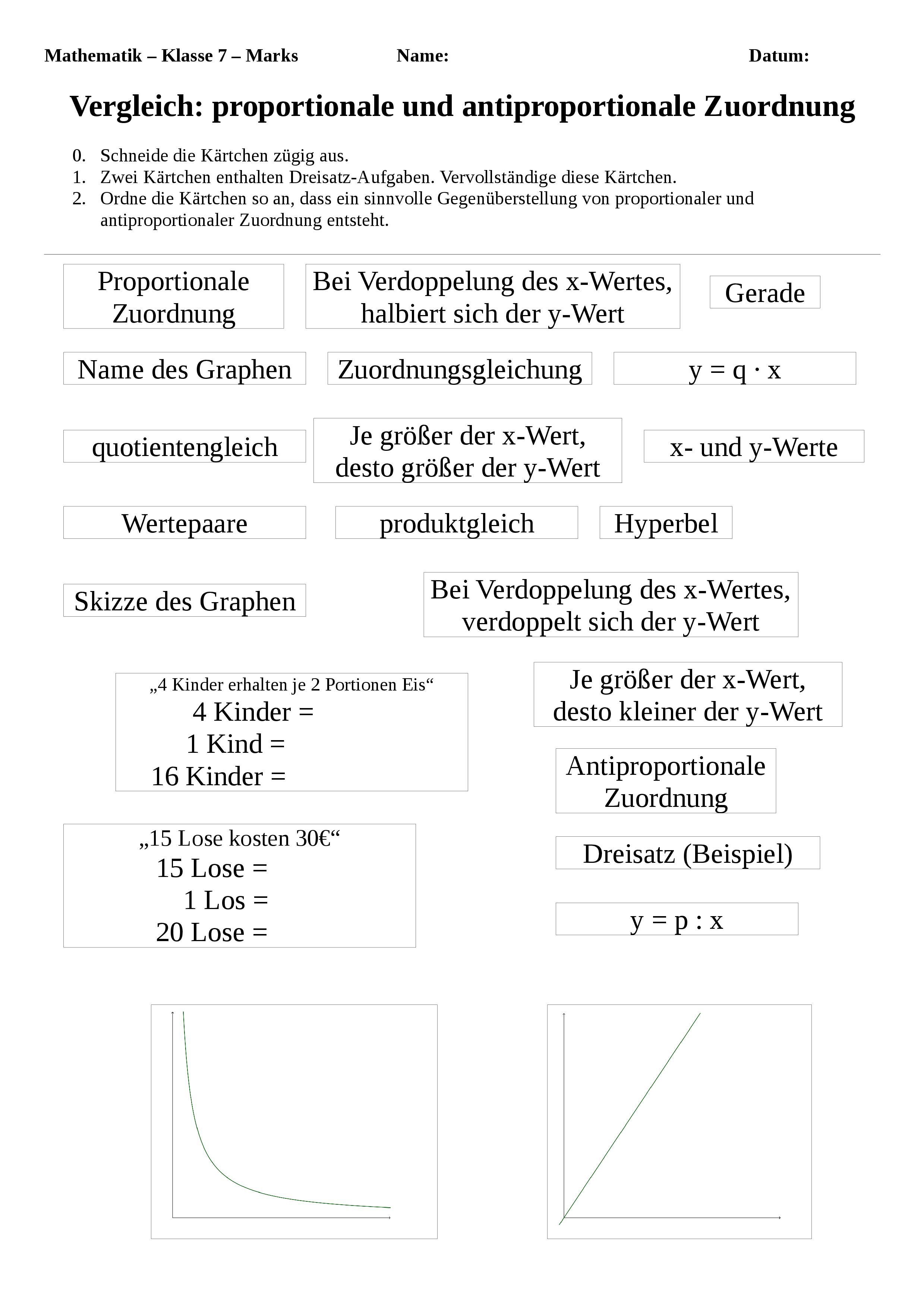 Kostenlos Strukturlegetechnik Proportionale Vs Antiproportionale Zuordnung Unterrichtsmaterial Im Fach Mathematik Mathematik Mathematikunterricht Unterrichtsmaterial