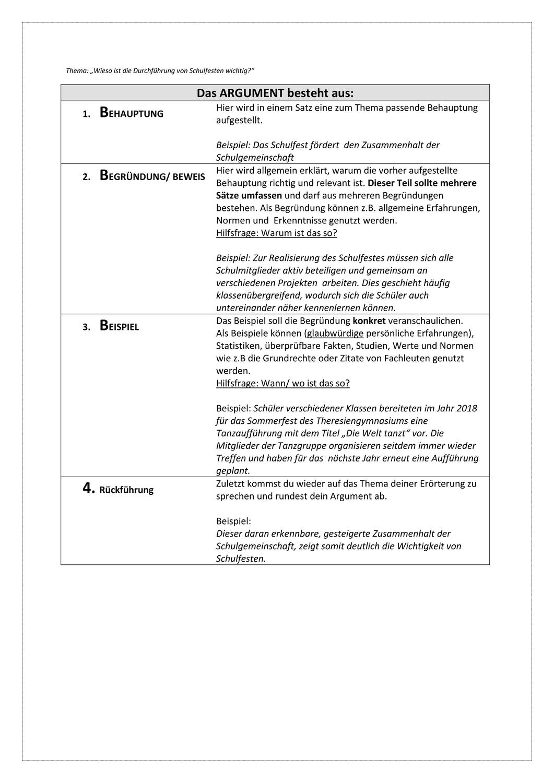 Infoblatt Merkblatt Aufbau Argument Erorterung Schulgemeinschaft Unterrichtsmaterial Deutsch Unterricht
