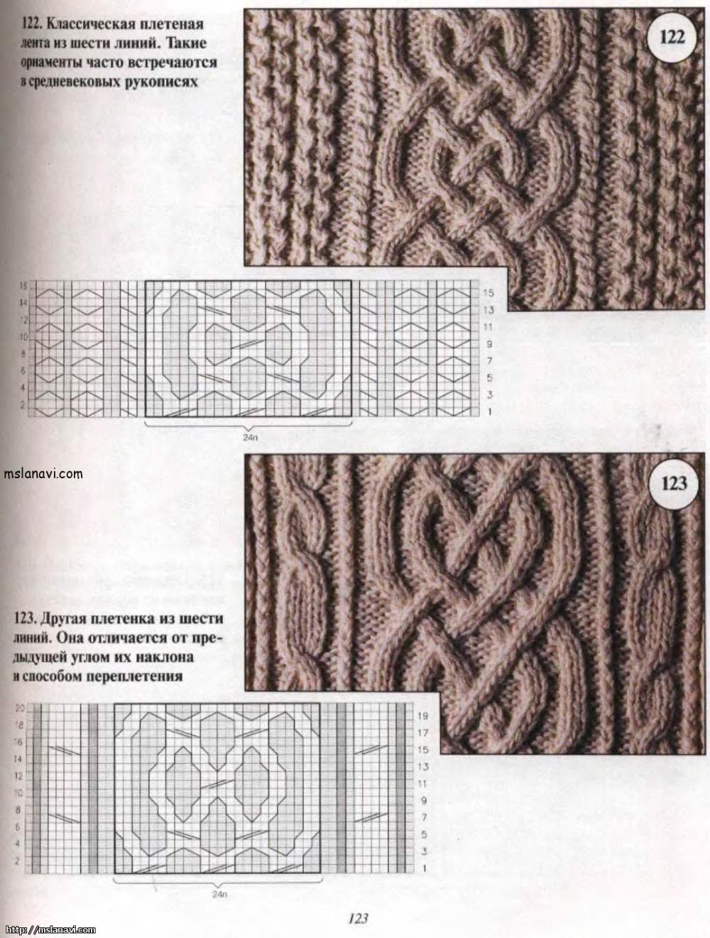 Mslanavi Com Knitting Knittingpatterns Stricken Strickmuster Knittingcharts Knitstitches Zopfmuster Stickningsmaskor Stickningsmonster Handstickning