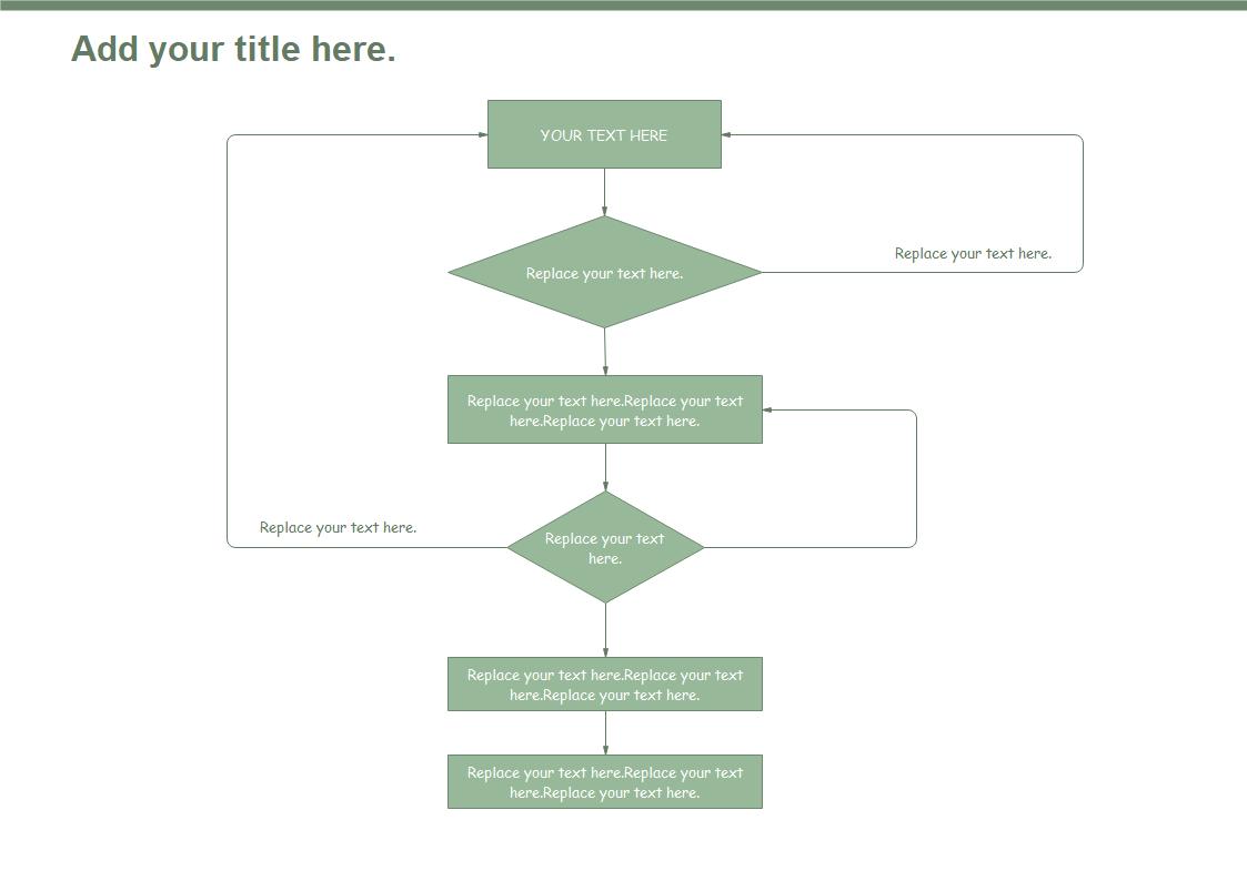 Kostenlose Flussdiagramm Vorlage Ablaufdiagramm Effektiv Erstellen In 2020 Flow Chart Chart Diagram