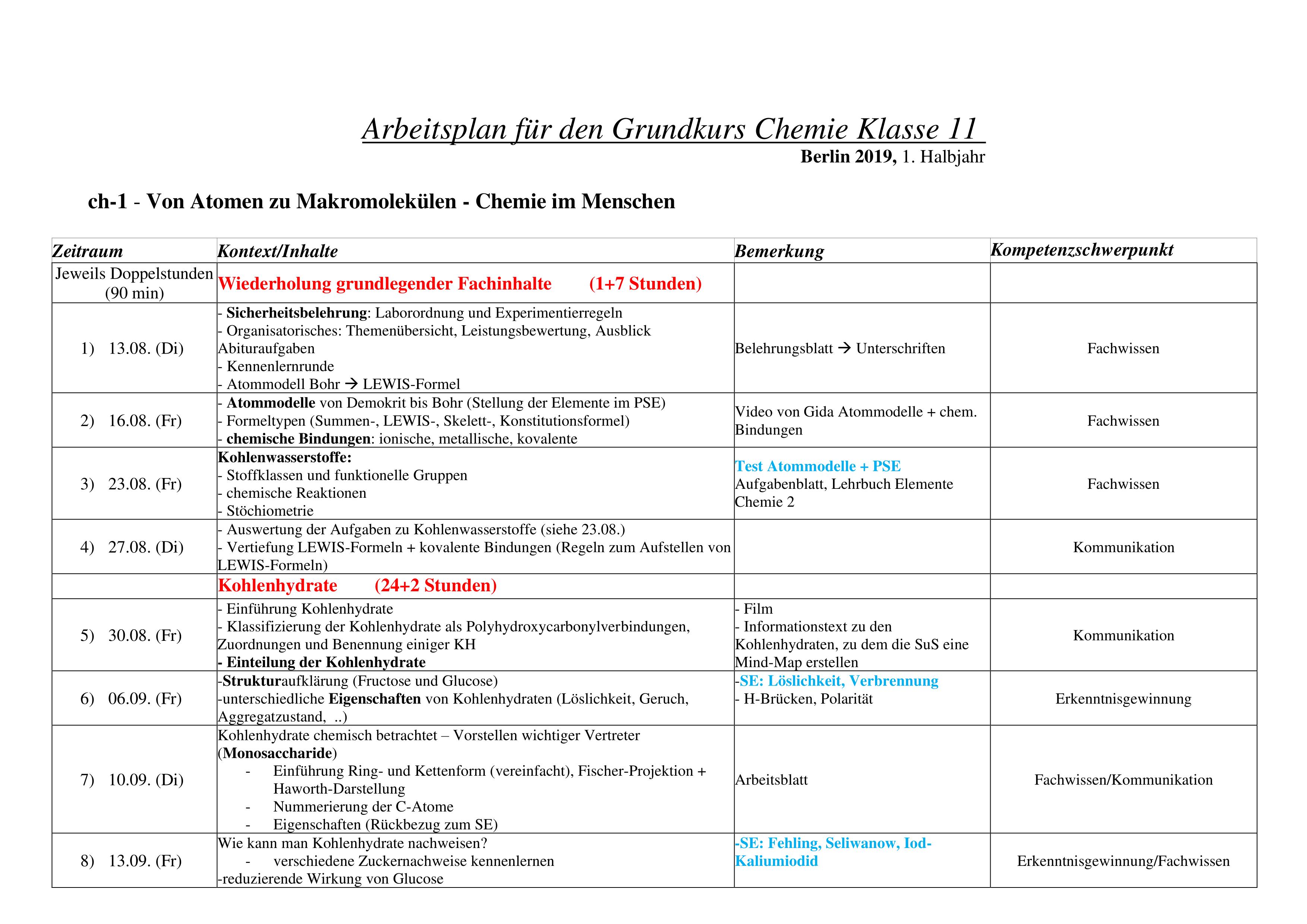 Stoffverteilungsplan 11 Unterrichtsmaterial Im Fach Chemie Chemie Lernen Arbeitsplaner
