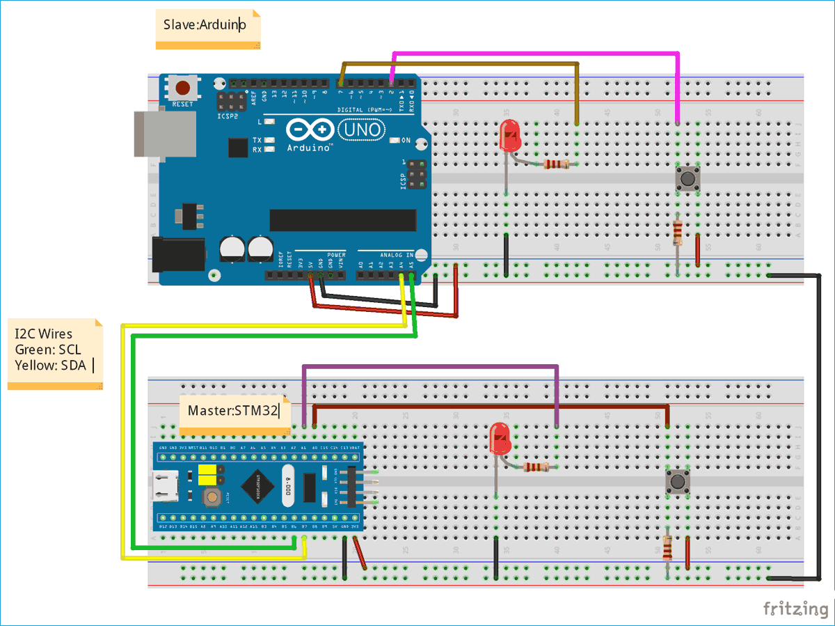 Stm32 I2c Tutorial How To Use I2c Communication In Stm32f103c8 Microcontroller