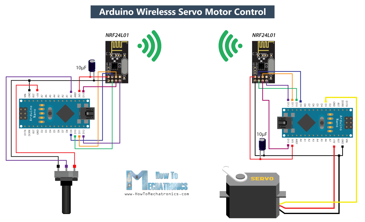 How To Build An Arduino Wireless Network With Multiple Nrf24l01 Modules Arduino Wireless Arduino Projects Arduino Projects Diy