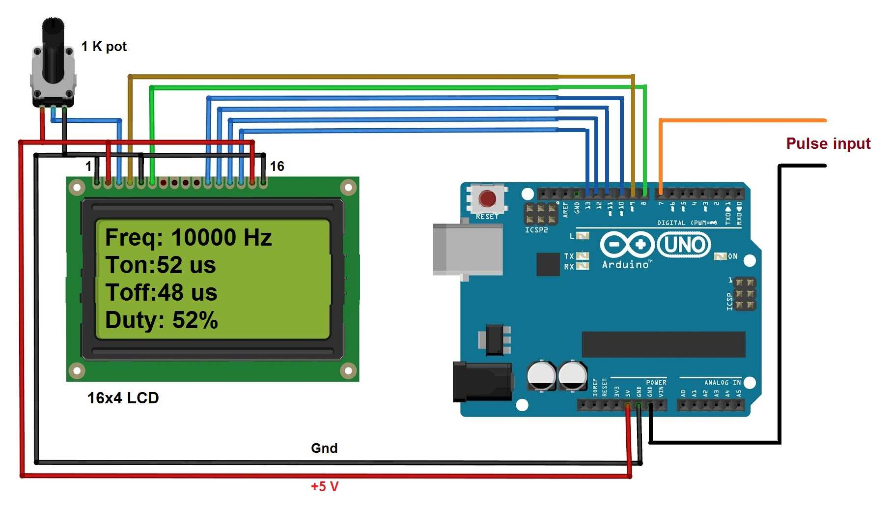 Frequency And Duty Cycle Measurement Using Arduino Arduino Project Hub