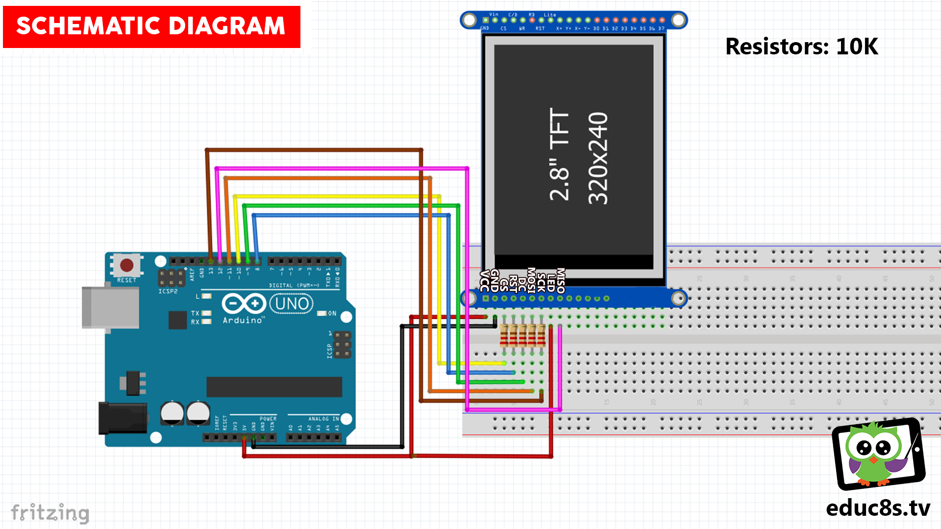 Arduino 2 8 Ili9341 Tutorial Educ8s Tv Watch Learn Build