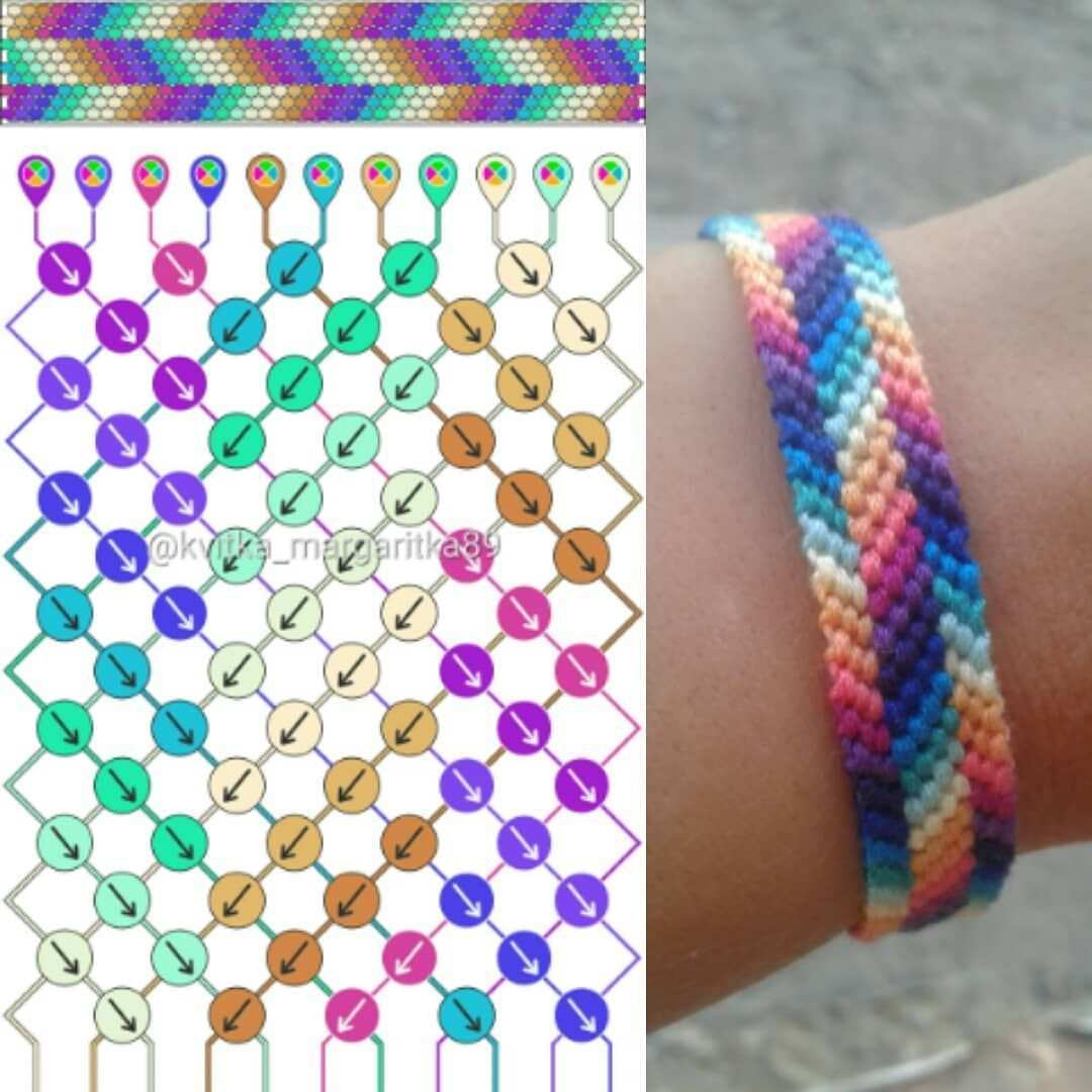 Margarita Fesenko On Instagram My Recolor For This Pattern Galaxy Stripe Bracelet With Images Diy Friendship Bracelets Patterns Friendship Bracelets Chevron Friendship Bracelets