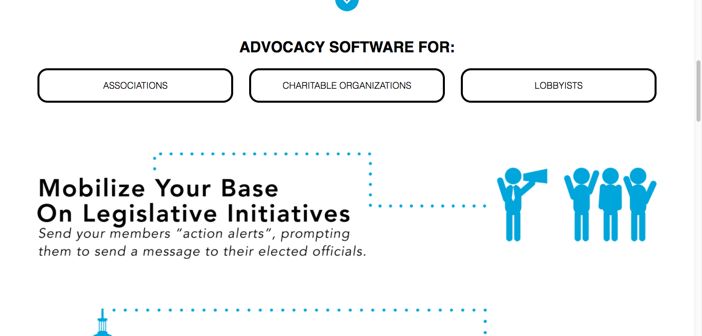 Grassroots Advocacy Software Muster Marketing Resources Advocacy Software