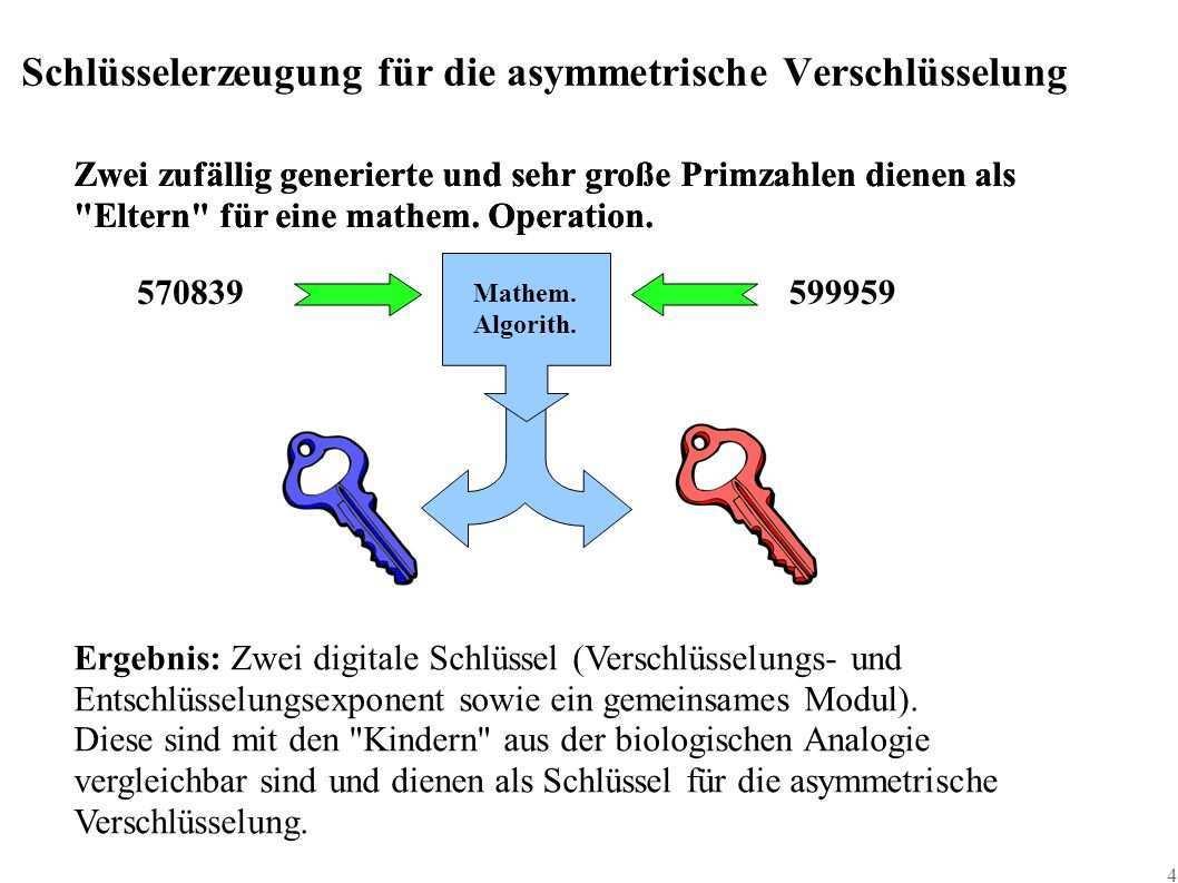1 Einfuhrung In Die Symmetrische Und Asymmetrische Verschlusselung Andreas Grupp C By A Grupp Dieses Werk Ist Unter Ppt Herunterladen