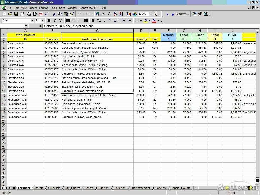 Construction Checklist Template Excel Beautiful Free Construction Estimate Template Excel Estimate Template Remodeling Estimates Excel Templates Business