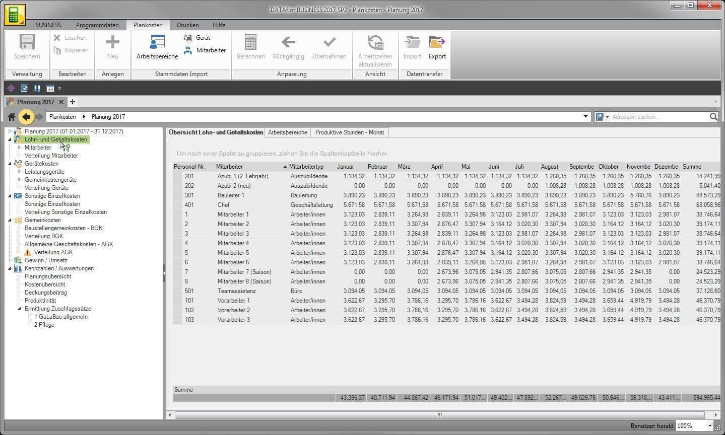 Stundenlohn Garten Und Landschaftsbau 2017 Fur Dein Nachstes Umgestalten Von Lohn Und Gehaltskosten Dataflor Bezuglich Stundenlohn Ga Periodic Table Trending