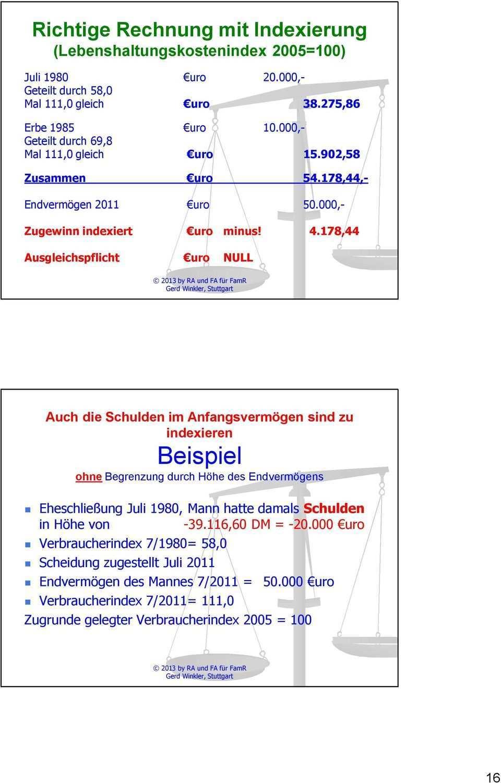 Zugewinnausgleich Und Immobilien Bei Scheidung Ein Vortrag Von Ra Gerd Winkler Rechtsanwalt Und Fachanwalt Far Familienrecht Pdf Kostenfreier Download